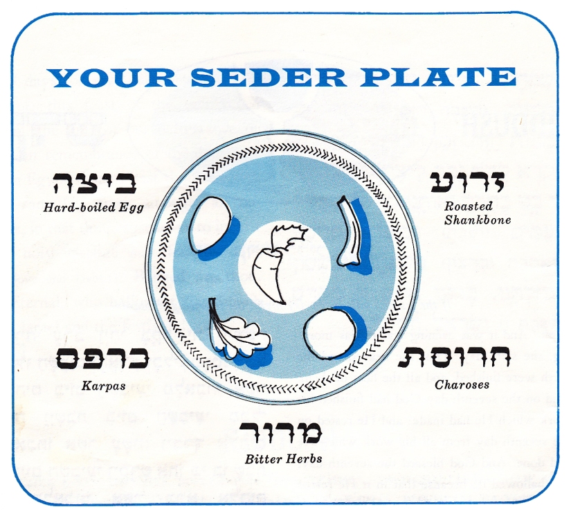 Seder Plate from Hagadah