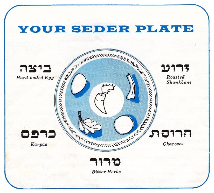 Seder Plate from Hagadah