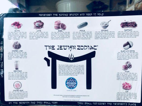 Jewish Zodiac